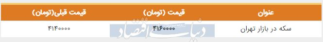 قیمت سکه در بازار امروز تهران دوم اردیبهشت