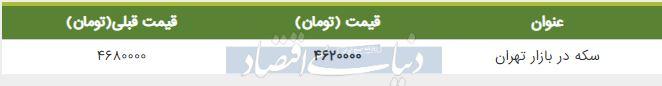 قیمت سکه در بازار امروز 27 خرداد