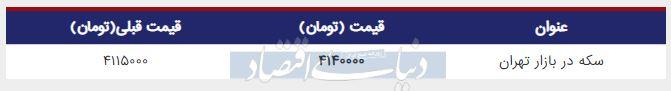 قیمت سکه در بازار امروز تهران 12 مرداد 98