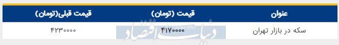 قیمت سکه در بازار امروز تهران 19 مرداد 98