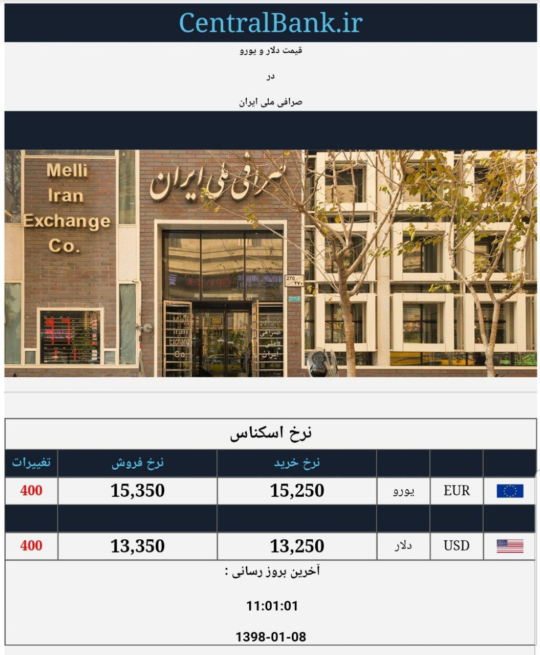 قیمت دلار در صرافی ملی امروز ۱۳۹۸/۰۱/۰۸