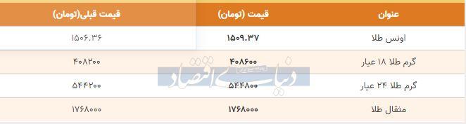 قیمت طلا امروز 18 مهر 98
