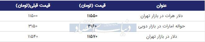 قیمت دلار در بازار امروز تهران 30 شهریور 98