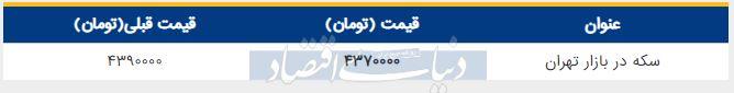 قیمت سکه در بازار امروز تهران 23 تیر 98