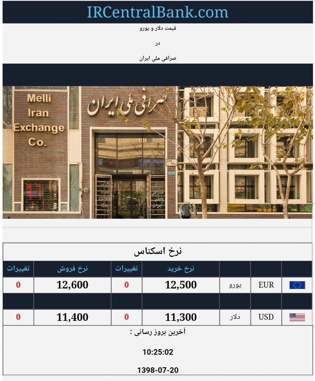 قیمت دلار و یورو در صرافی ملی امروز 20 مهر 98