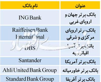 بانک و بیمه