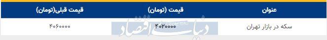 قیمت سکه در بازار امروز تهران اول مهر 98