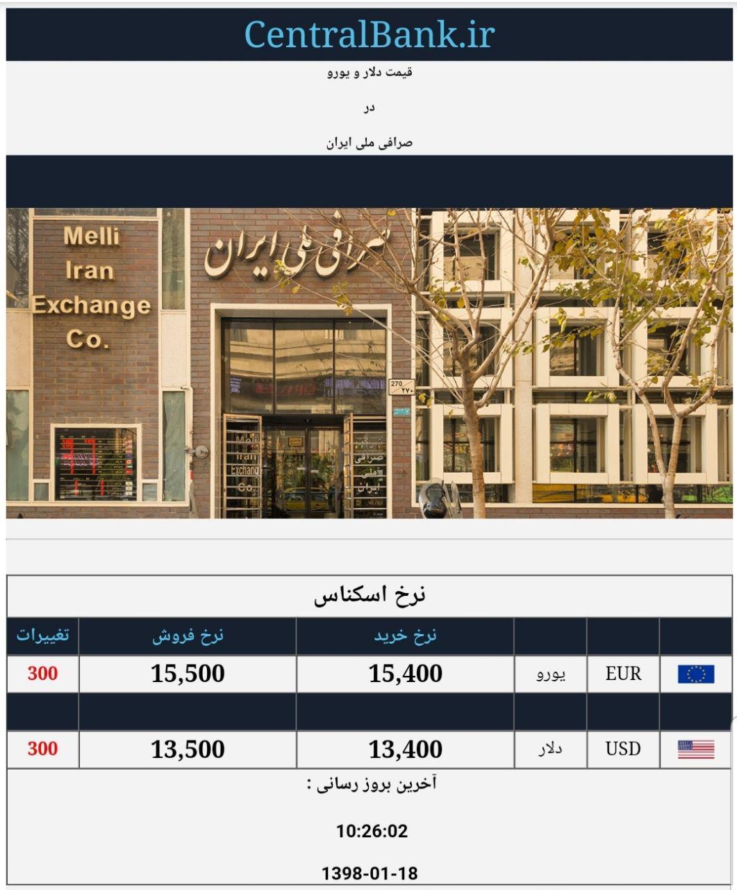 قیمت دلار در صرافی ملی امروز ۱۳۹۸/۰۱/18