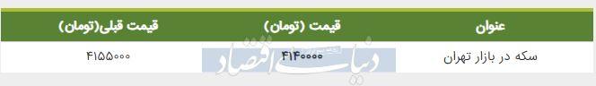 قیمت سکه در بازار امروز تهران 13 مرداد 98