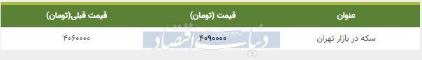 قیمت سکه در بازار امروز تهران 30 شهریور 98