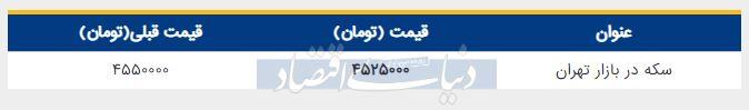 قیمت سکه در بازار امروز تهران 18 تیر 98
