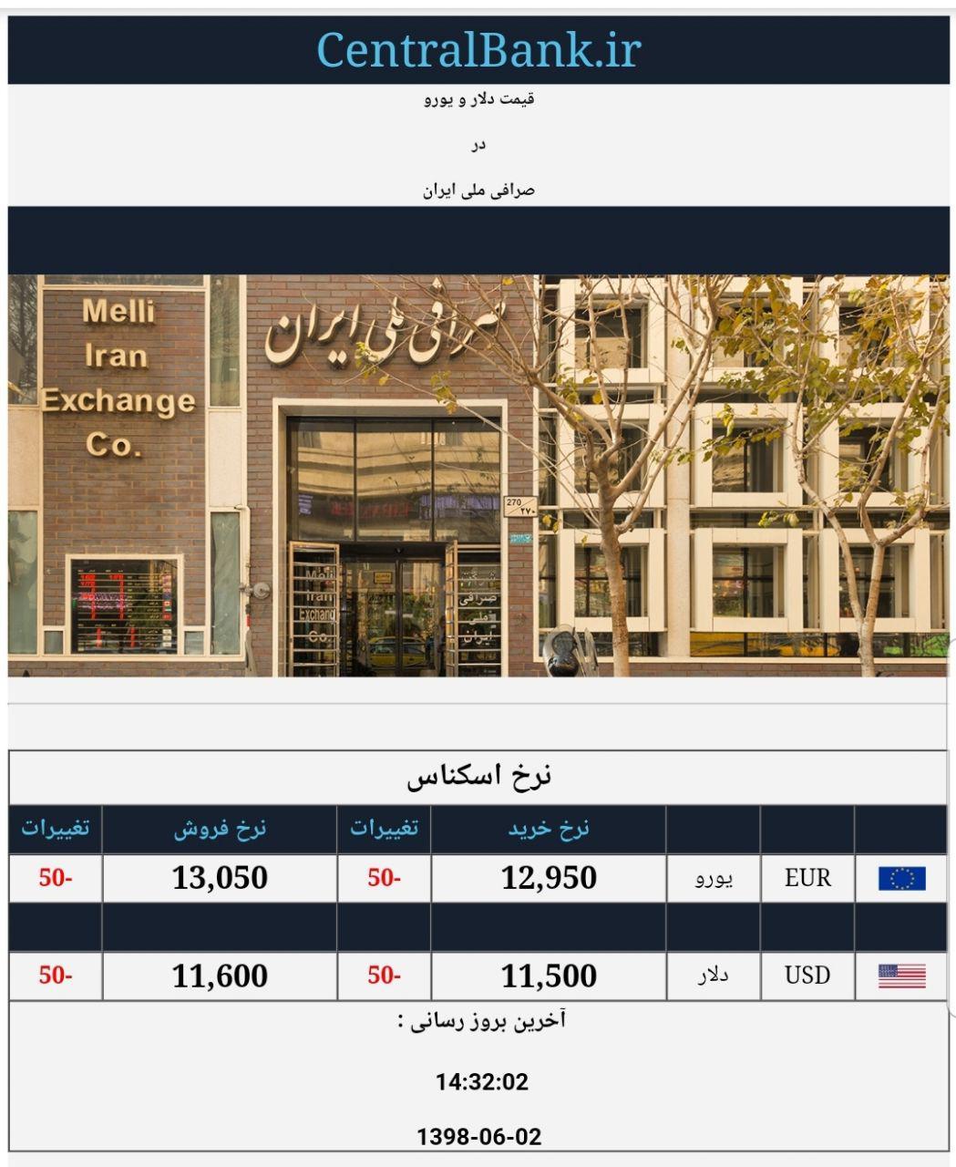 قیمت دلار و یورو در صرافی ملی امروز دوم شهریور 98
