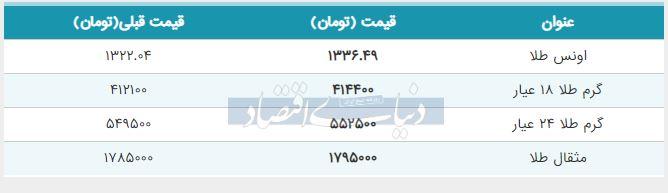 قیمت طلا امروز 22 خرداد