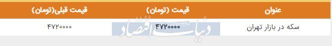 قیمت سکه در بازار امروز تهران سوم تیر