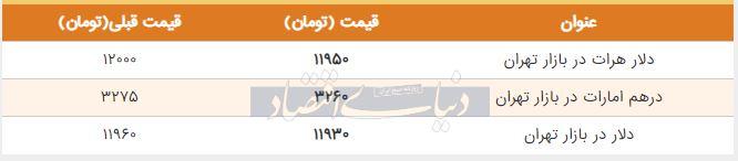 قیمت دلار در بازار امروز تهران 17 مرداد 98