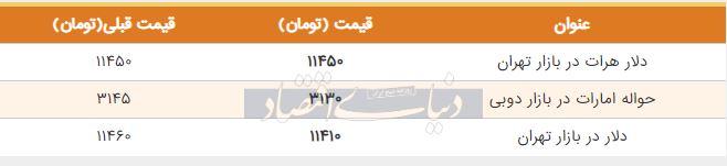 قیمت دلار در بازار امروز تهران 13 شهریور 98