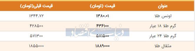 قیمت طلا امروز 30 خرداد