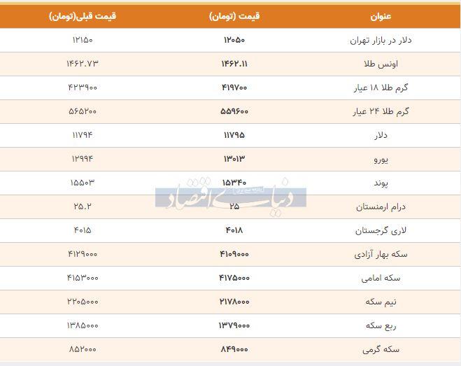 قیمت طلا، سکه و دلار امروز دوم آذر 98