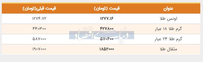 قیمت طلا امروز دوم خرداد