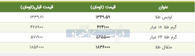 قیمت طلا امروز 27 خرداد