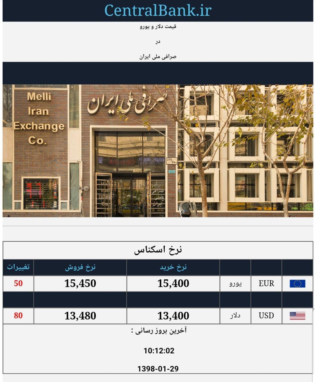 قیمت دلار و یورو در صرافی ملی امروز ۱۳۹۸/۰۱/۲۹