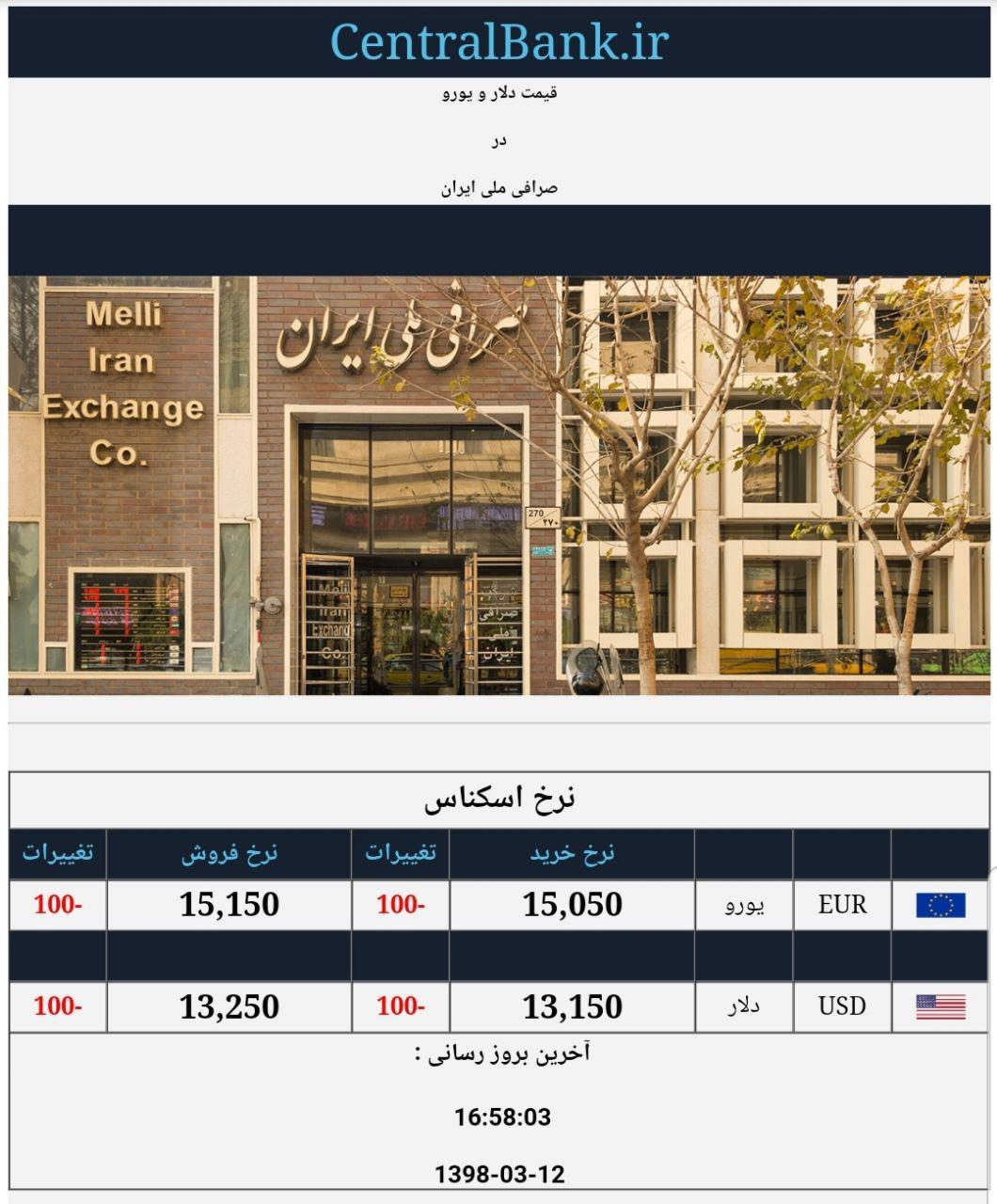 قیمت دلار و یورو در صرافی ملی 12 خرداد
