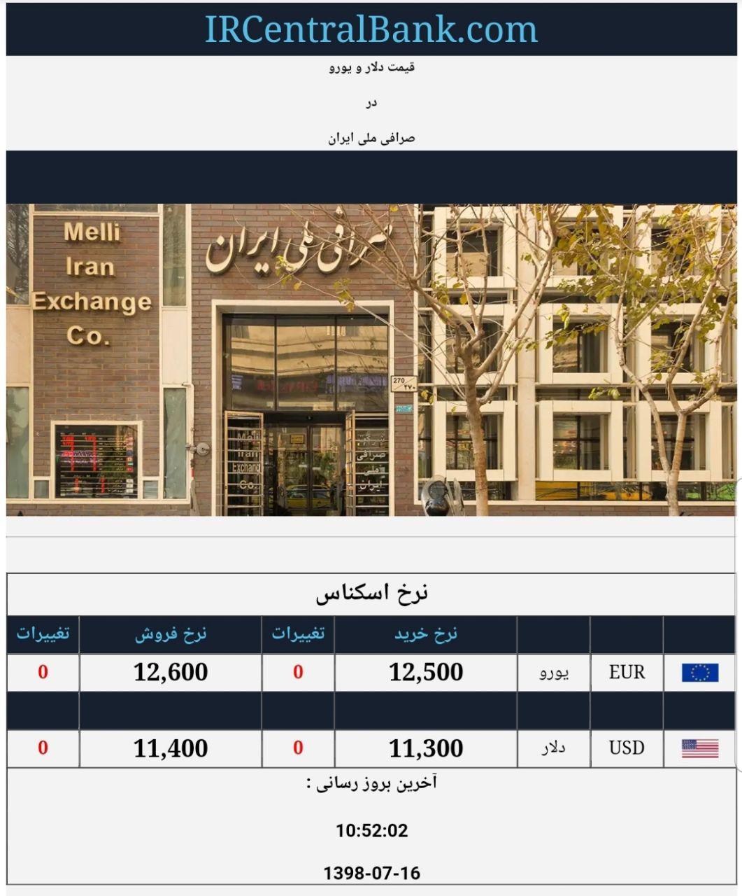 قیمت دلار و یورو در صرافی ملی امروز 16 مهر 98