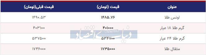 قیمت طلا امروز 30 مهر 98