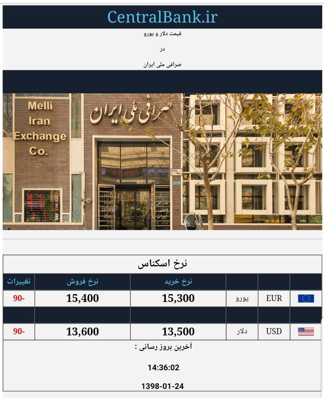 قیمت دلار در صرافی ملی امروز 24 فروردین
