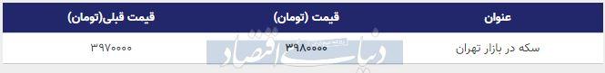 قیمت سکه در بازار امروز تهران 25 مهر 98