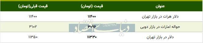 قیمت دلار در بازار امروز تهران ۱۳۹۸/۰۷/۳۰| کاهش قیمت