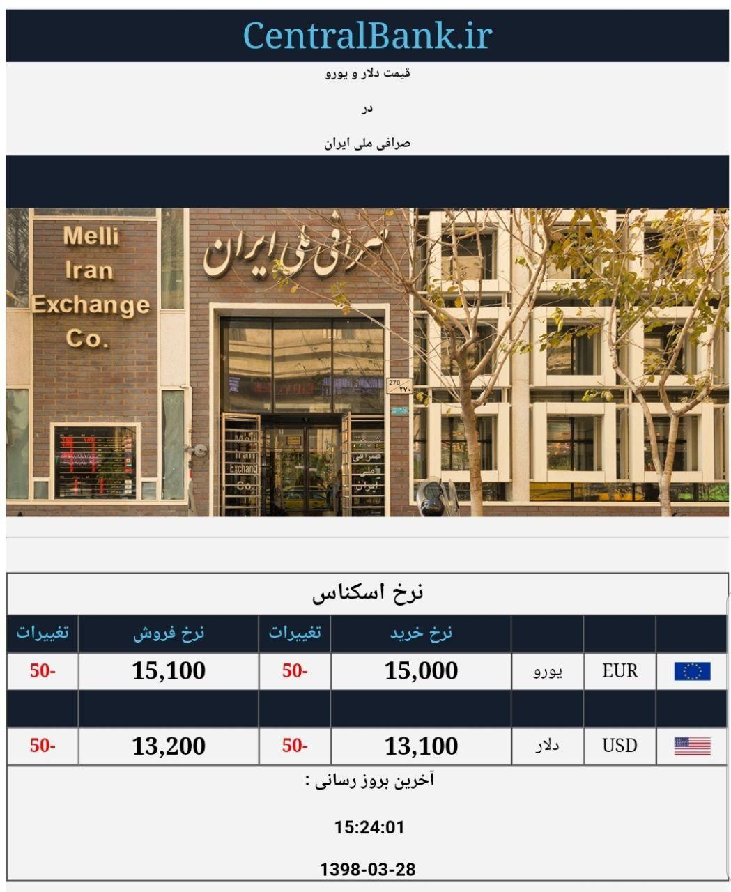 قیمت دلار و یورو در صرافی ملی امروز ۱۳۹۸/۰۳/۲۸