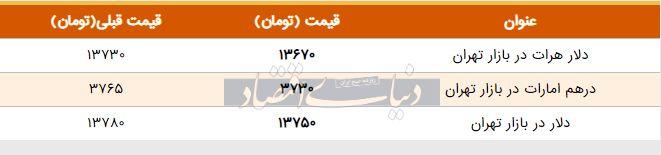قیمت دلار در بازار امروز تهران ۱۳۹۸/۰۳/۱۱