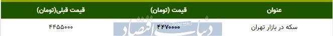 قیمت سکه در بازار امروز تهران ۱۳۹۸/۰۹/۲۳