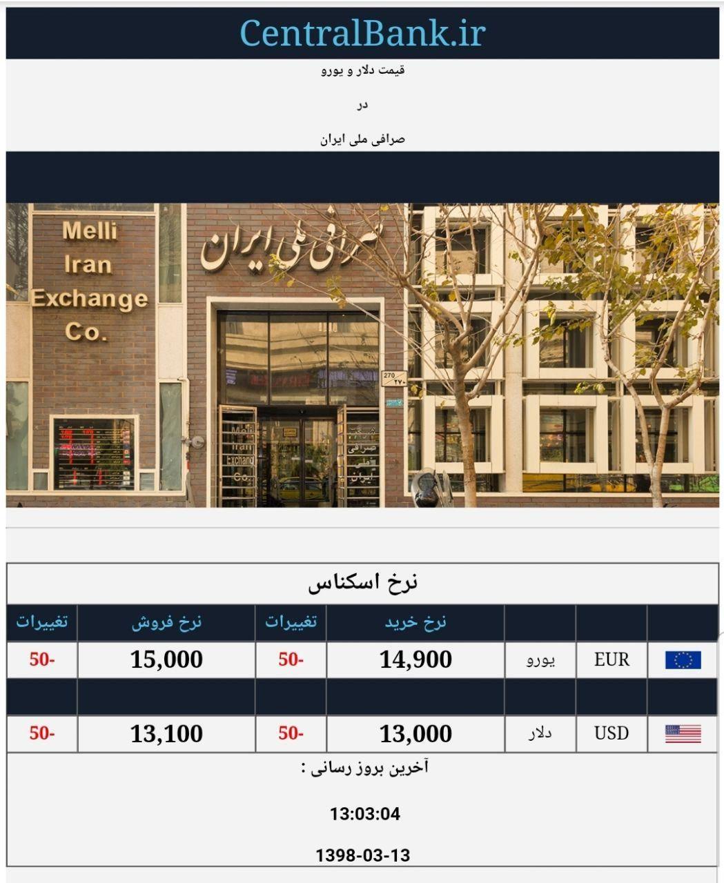 قیمت دلار و یورو در صرافی ملی امروز ۱۳۹۸/۰۳/۱۳