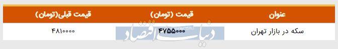 قیمت سکه در بازار امروز تهران ۱۳۹۸/۰۳/۰۲