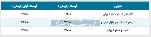 قیمت دلار در بازار امروز تهران ۱۳۹۸/۰۵/۱۰