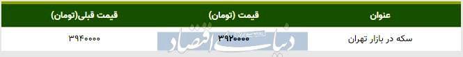 قیمت سکه در بازار امروز تهران ۱۳۹۸/۰۸/۰۸
