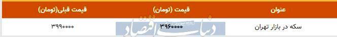 قیمت سکه در بازار امروز تهران ۱۳۹۸/۰۷/۲۱| افت قیمت