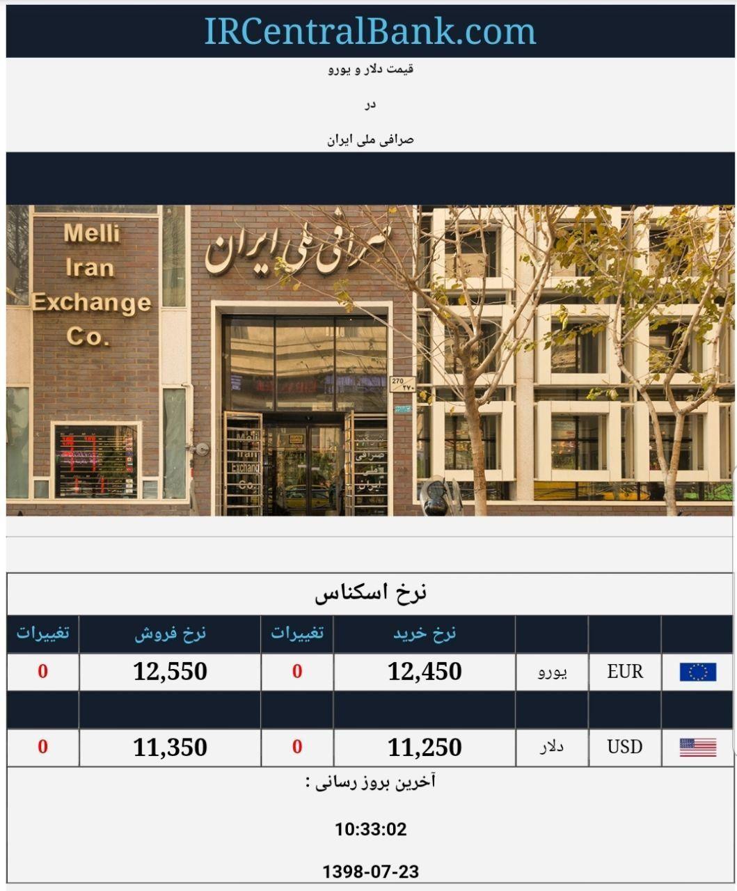 قیمت دلار و یورو در صرافی ملی امروز ۱۳۹۸/۰۷/۲۳