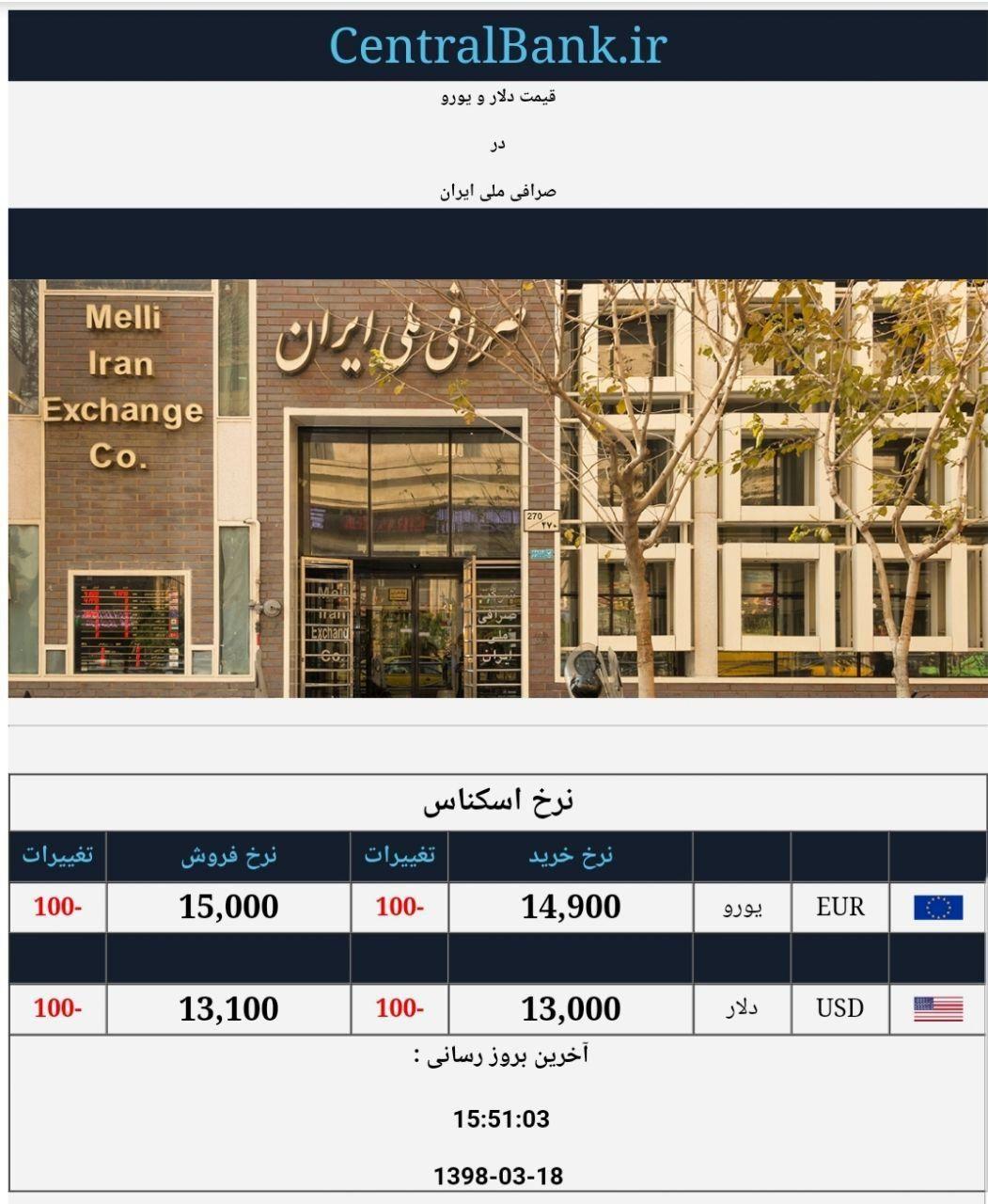 قیمت دلار و یورو در صرافی ملی امروز ۱۳۹۸/۰۳/۱۸