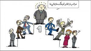 کاریکاتور مدیریتی هفته - ۱۷ اردیبهشت ۹۴