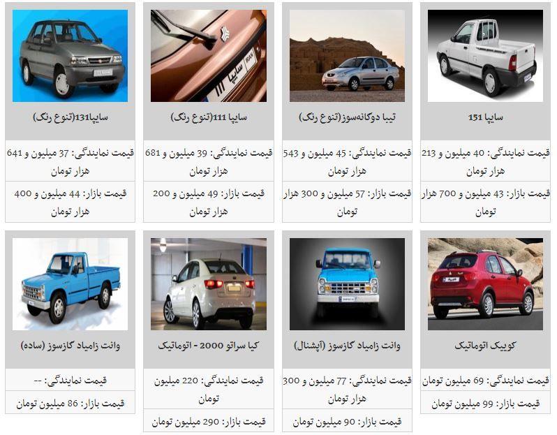 ادامه روند کاهش قیمت خودروها/ سمند سورن ۲ میلیون تومان ارزان شد