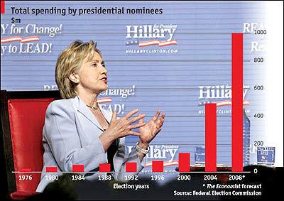 گرانترین انتخابات دنیا