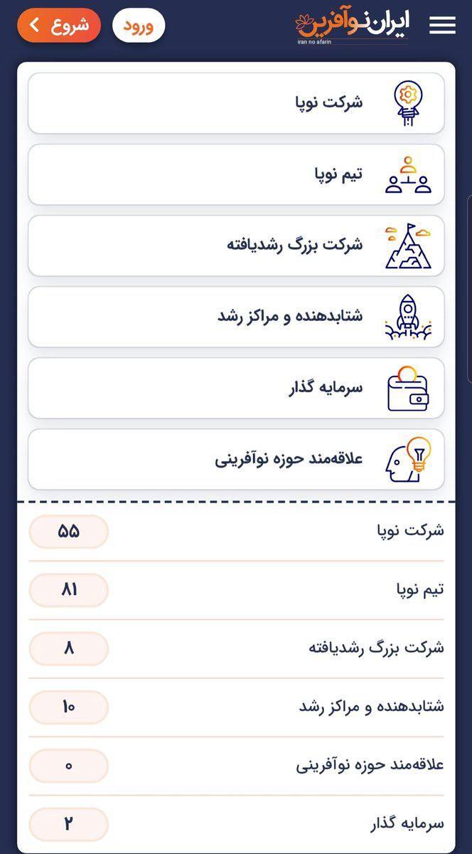 وزیر ارتباطات: حضور جوانان در ساخت آینده روشن با ایران هوشمند چشمگیر است!