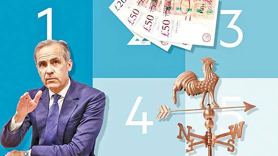 تصمیم حساس بانک انگلستان