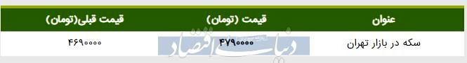 قیمت سکه در بازار امروز تهران ۱۳۹۸/۰۳/۲۶