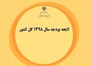 سهم هر ایرانی از بودجه عمومی