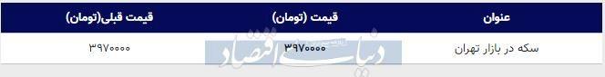 قیمت سکه در بازار امروز تهران ۱۳۹۸/۰۷/۲۵