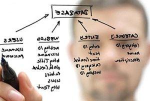 کامفار، ابزار مدیران جهت پذیرش  یا رد پروژهها